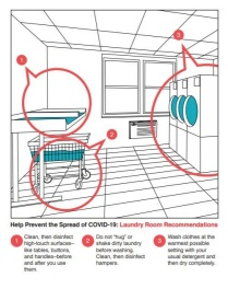 COVID info graphic for laundry room highlights high-touch surfaces for cleaning.